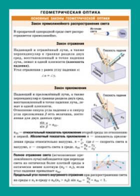 Книга  Геометрическая оптика. Наглядно-раздаточное пособие 3+ Айрис