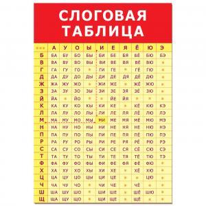 Плакат  Слоговая таблица Дрофа-Медиа