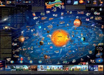 Карта солнечной системы настенная 130 см Геоцентр